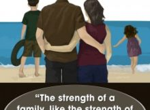 Strength of a Family